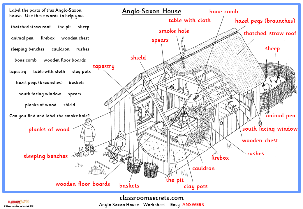 Six Differentiated Activities To Identify Features Of An Anglo Saxon