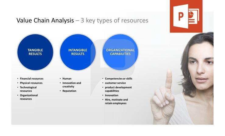 Value Chain Analysis PowerPoint presentation – 3 key types