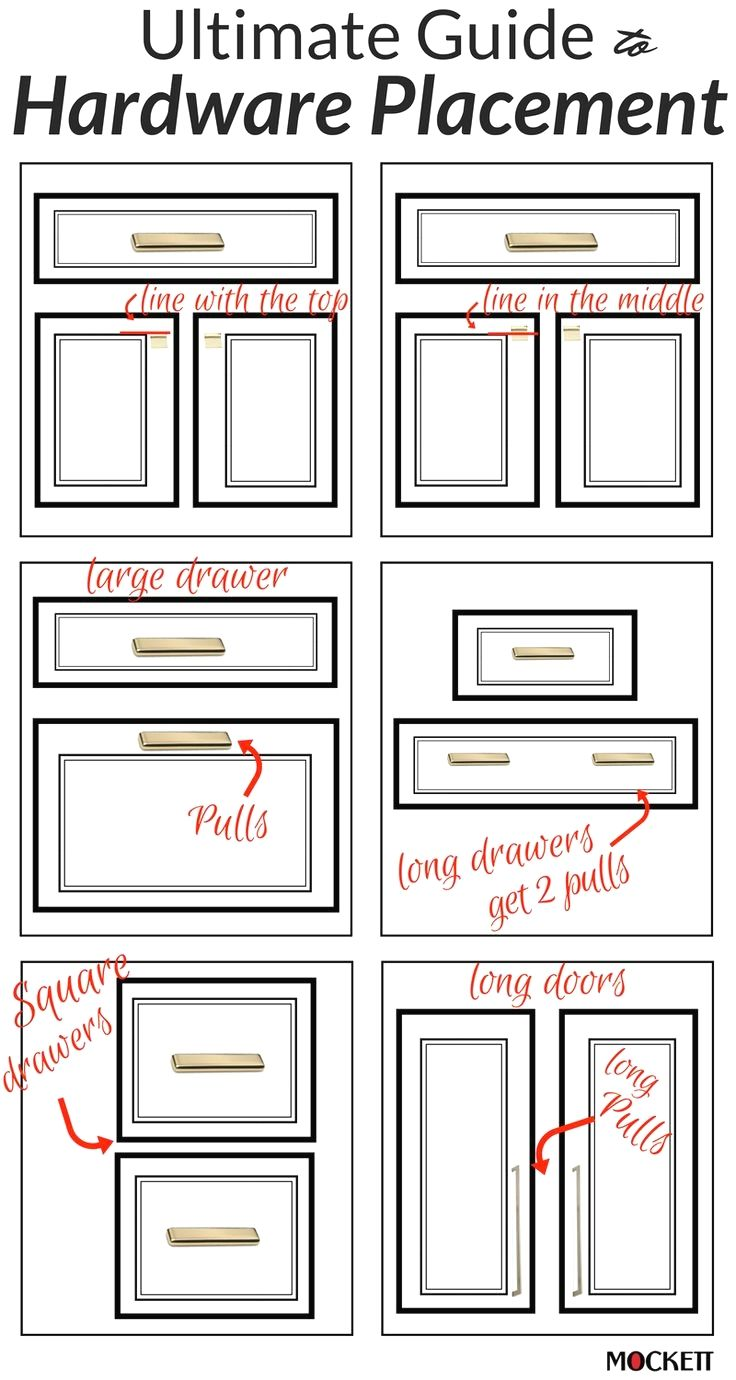 are you not sure what size knobs or pulls will look best with your rh pinterest com