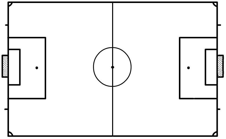 Blank Soccer Field Dimensions Pictures Futebol Soccer Futebol
