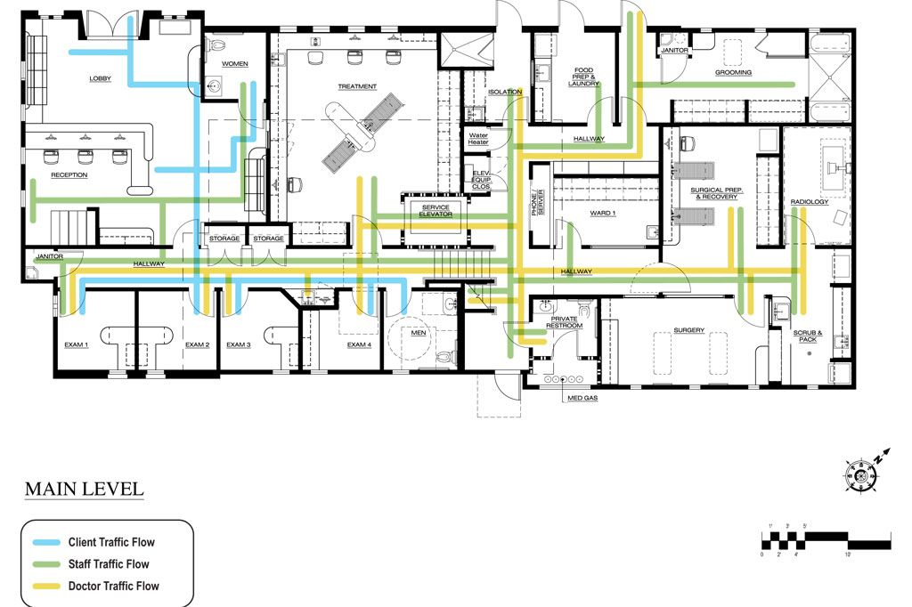 Pin By Dvm360 Com On Floor Plans Veterinary Hospital Design
