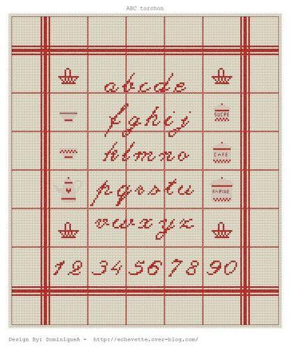Grille gratuite 15 : ABC au torchon   Alphabet point de ...