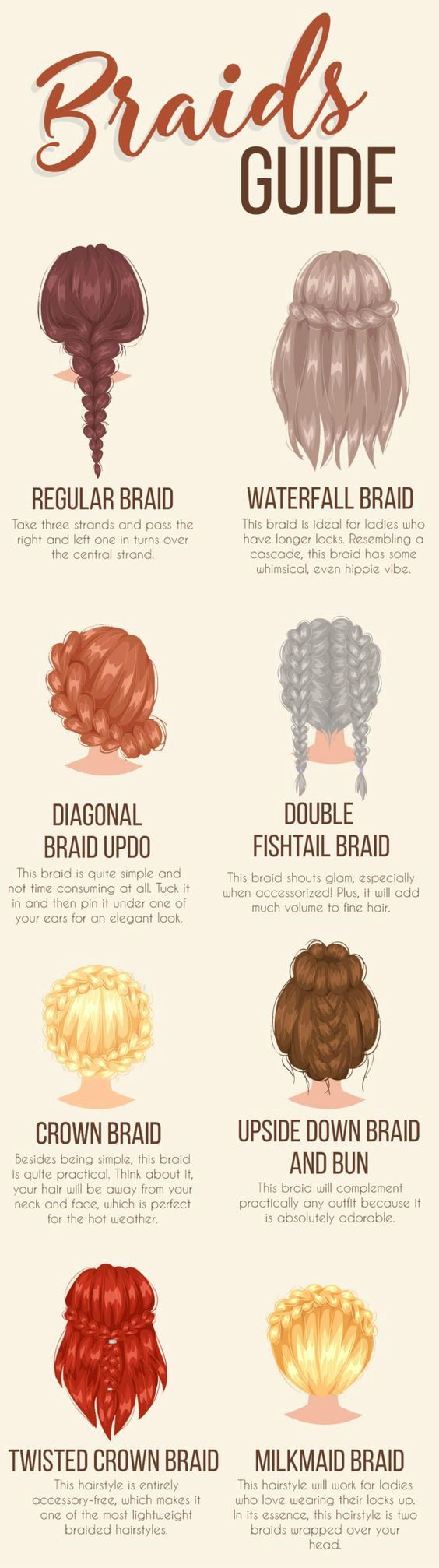 10 Braids Beautyful Quick & Easy Hairstyles for Girls #girlhairstyles