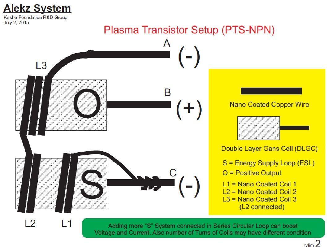 Generator magravs-power review plasma MagravPowerTech an