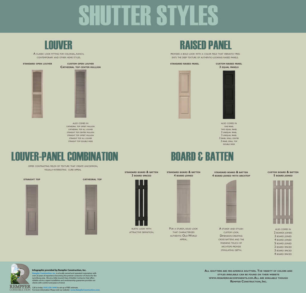 Shutter styles rempfer construction inc helpful tips for Shutter styles