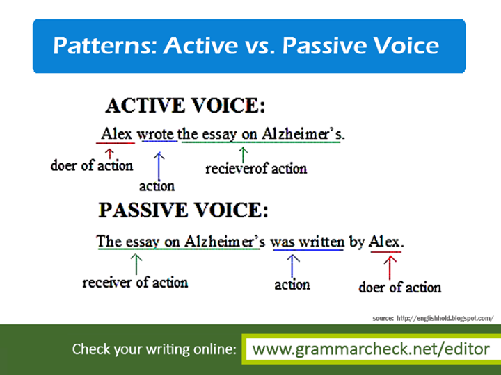 define passive voice essay Other reasons to avoid passive voice in an essay writing are as follows: why do we need to avoid using passive voice or i/my in essay writing.