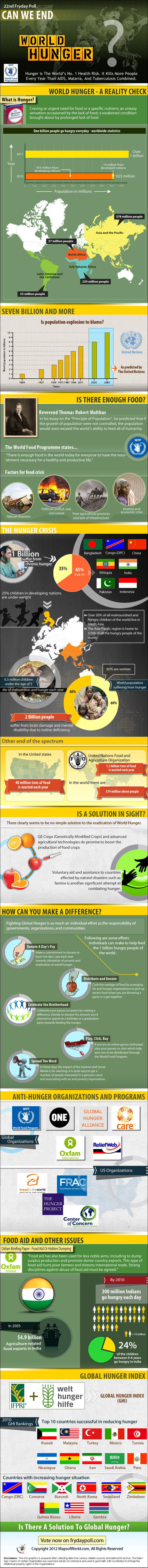 best ideas about world hunger social issues 17 best ideas about world hunger social issues poster ideas and graphic design art