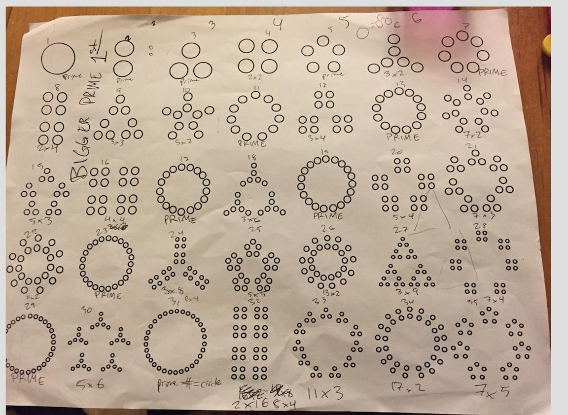 Drawing Patterns Based On Prime Factorization Tex