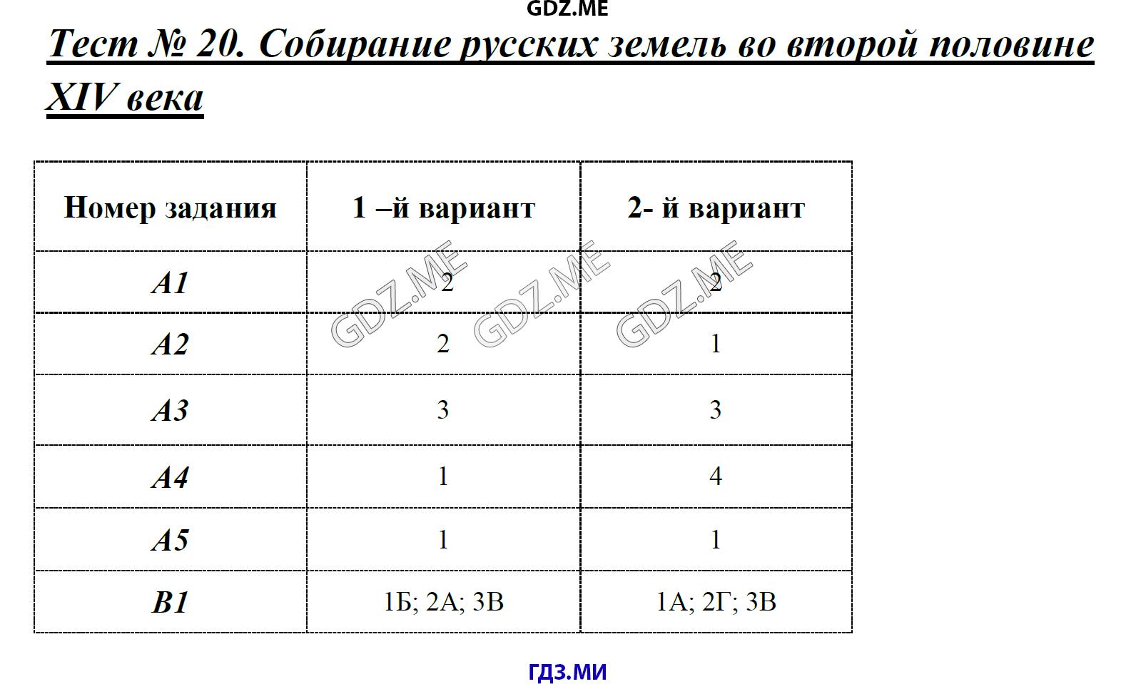 Spishy ru гдз по геометрии