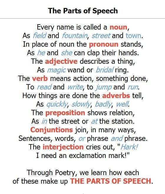 The Parts of Speech poem English, Language and Poem - speech format