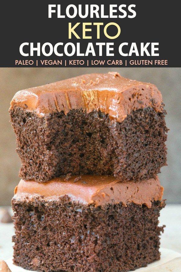 Keto Chocolate Cake Low Carb Diet World Keto Dessert Recipes Healthy Chocolate Cake Recipe Keto Chocolate Cake