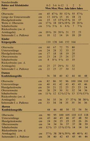 maschenanschlag mütze tabelle