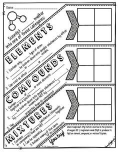 Elements, Compounds, & Mixtures Doodle Notes | Chemistry | Chemistry ...