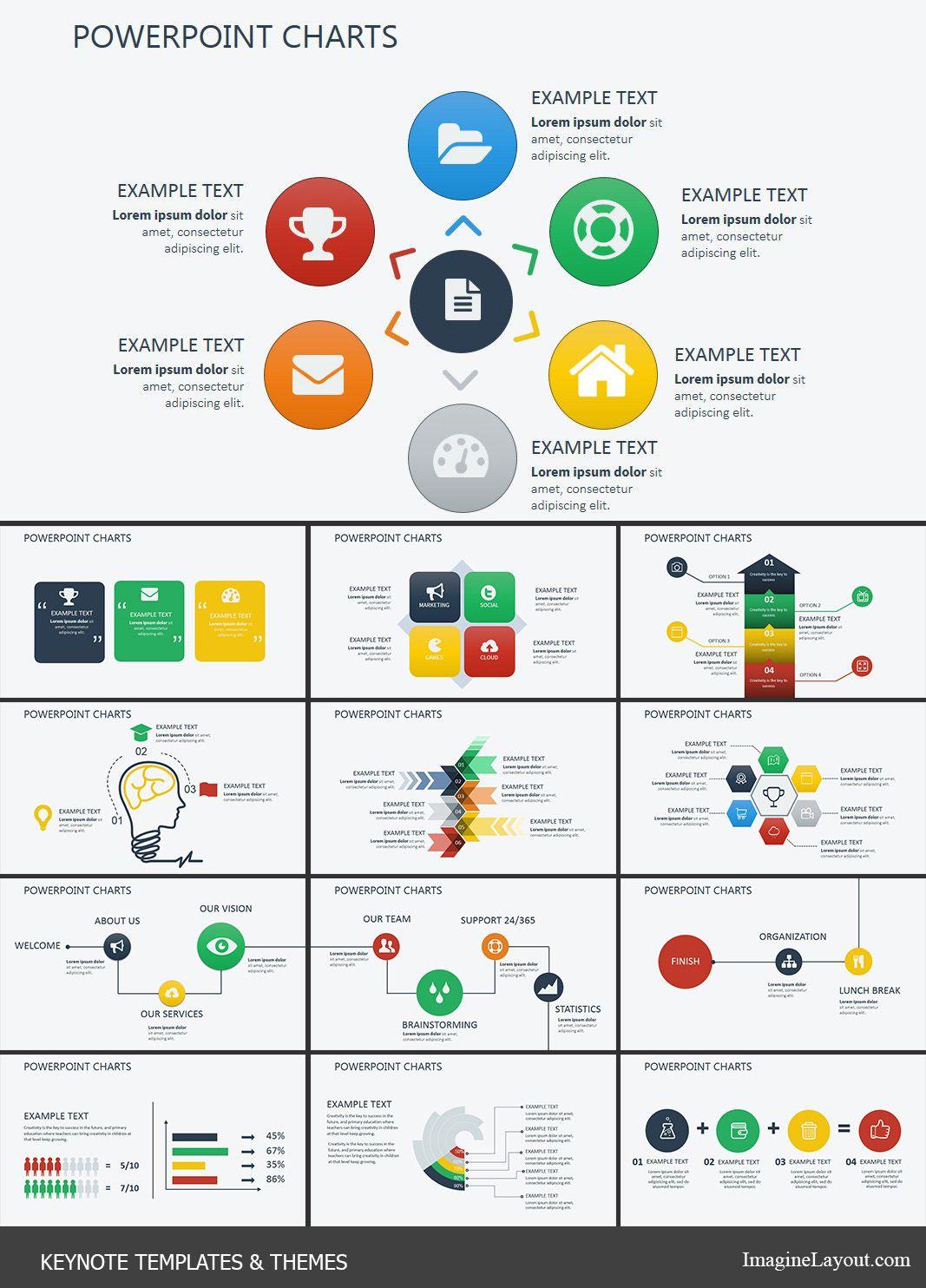 Market Analysis Keynote charts Powerpoint charts
