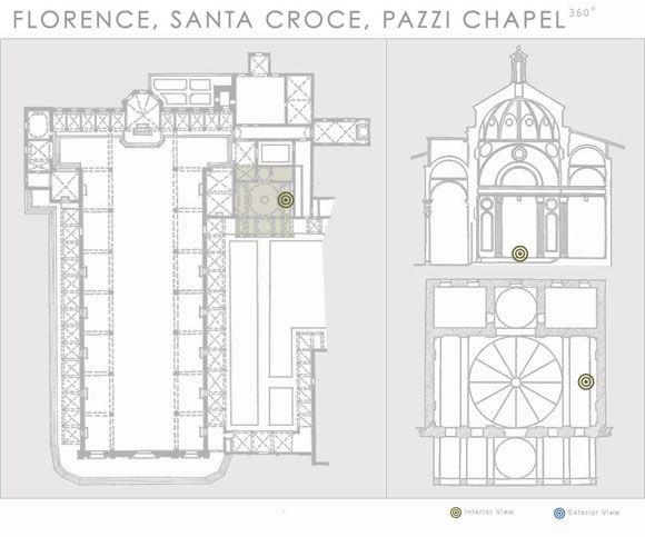 PLAN: The Pazzi Chapel At Santa Croce, Florence. Begun
