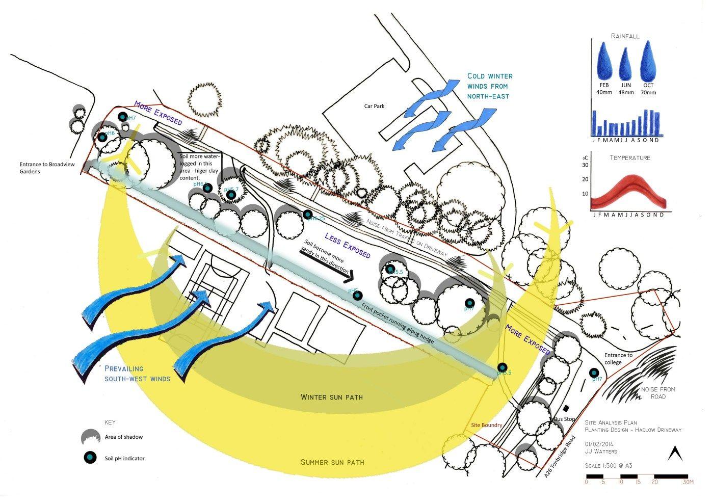 Pin By Jenneal On Analytic Diagram Site Analysis Wind Analysis Site Analysis Architecture