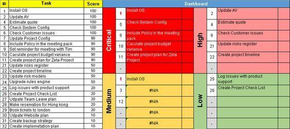Task-Priority-Matrix-Excel-Mainpng (856×382) Business/Reume