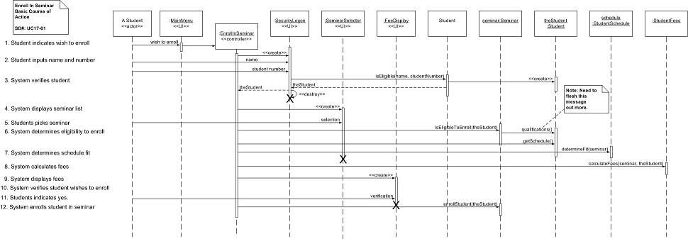 UML 2 Sequence Diagrams: An Agile Introduction | Sequence ...