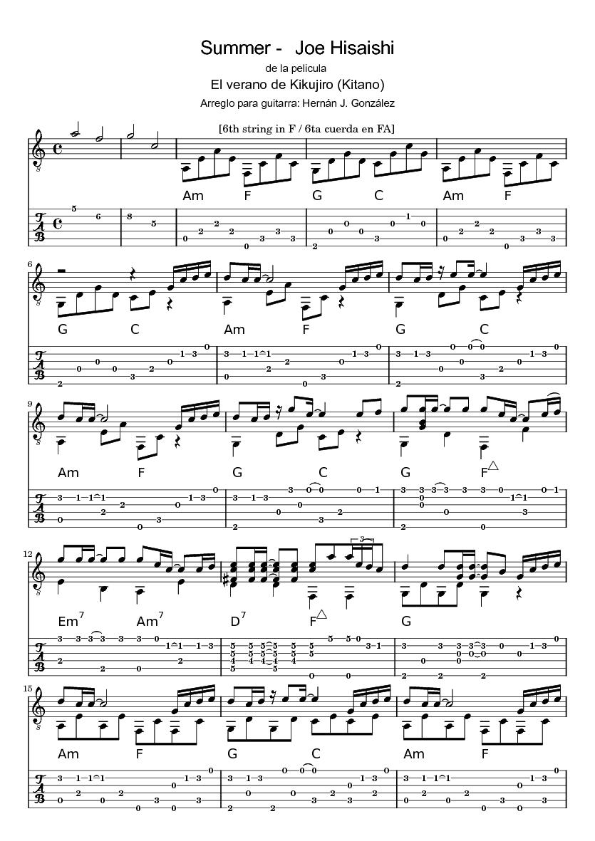 Partituras TripleClef: Summer - Joe Hisaishi (Piano) | Music ...