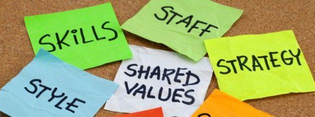 Pin On Work Leadership Etc
