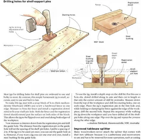 diy shelf pin jig woodworking tips and techniques woodarchivist rh pinterest com