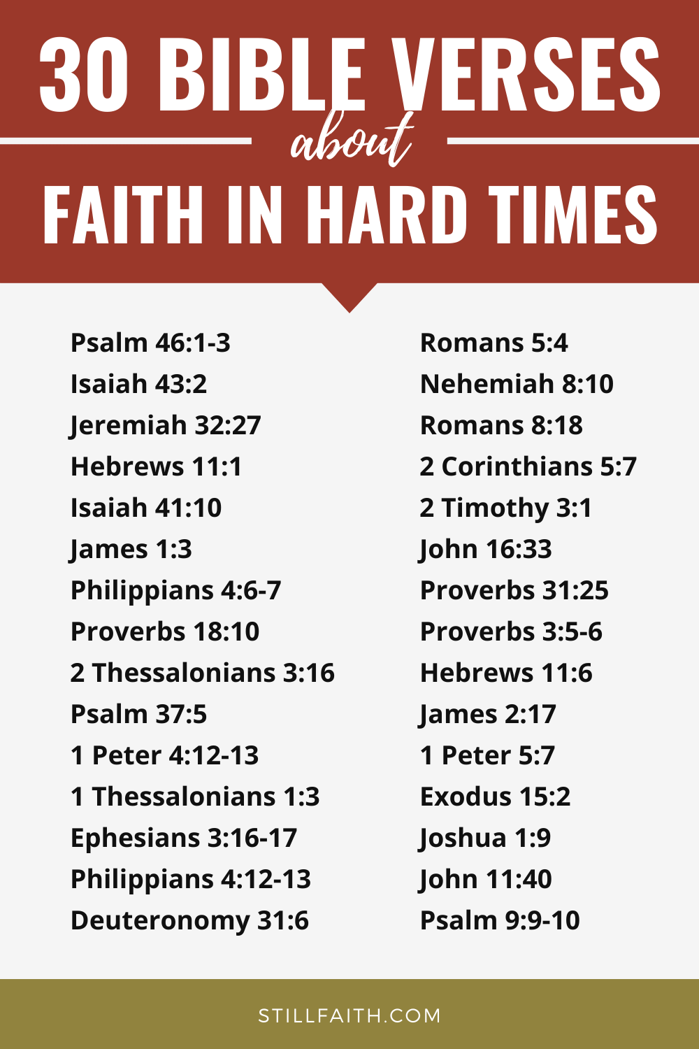 What Does the Bible Say about Faith in Hard Times?