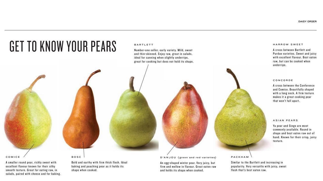 #ClippedOnIssuu from Eat magazine september october 2016
