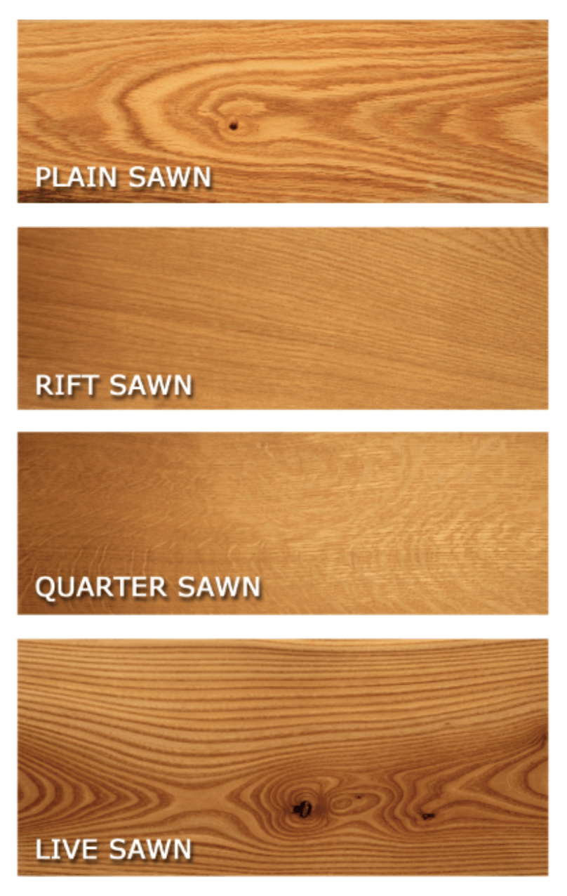 What Is The Difference Between Quartersawn Rift Sawn Rift In 2020 Wood Joinery Wood Floors Wood