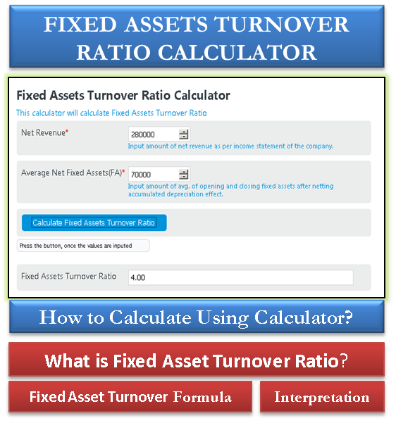 fixed asset turnover ratio calculator financial analysis