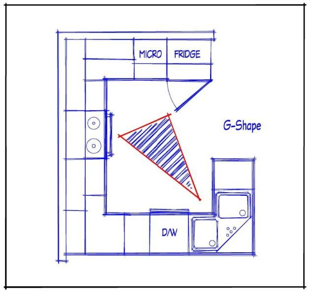 G Shaped Kitchen Floor Plans