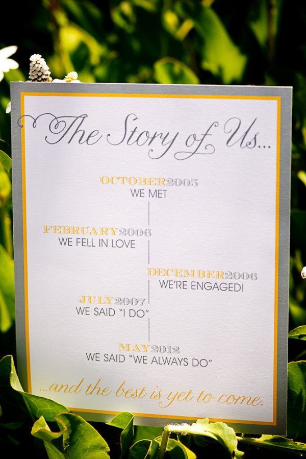 Vow renewal inspiration For our 10 year