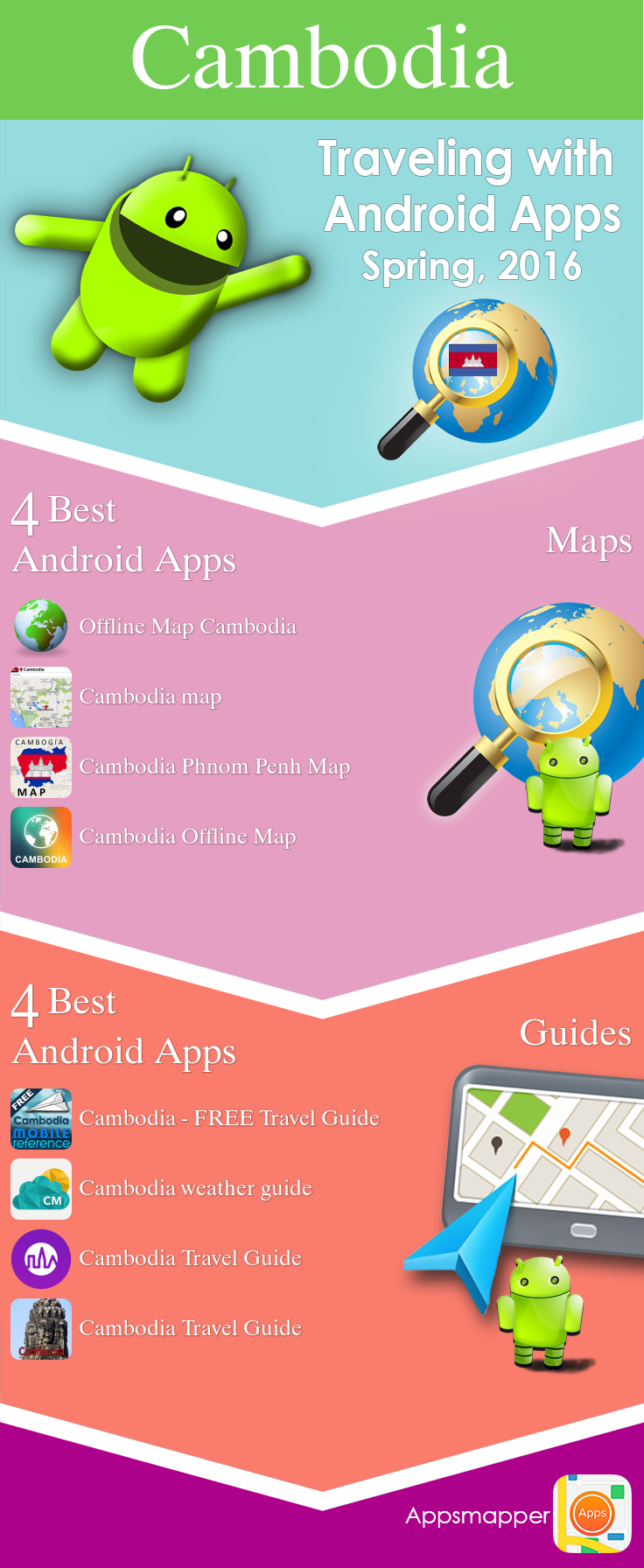 Cambodia Android apps Travel Guides, Maps, Transportation