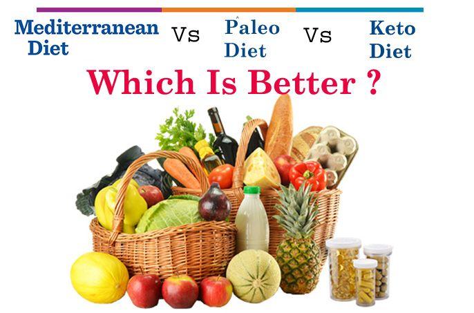 mediterranean diet vs paleo