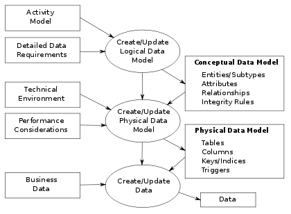 data mining شرح بالعربي pdf