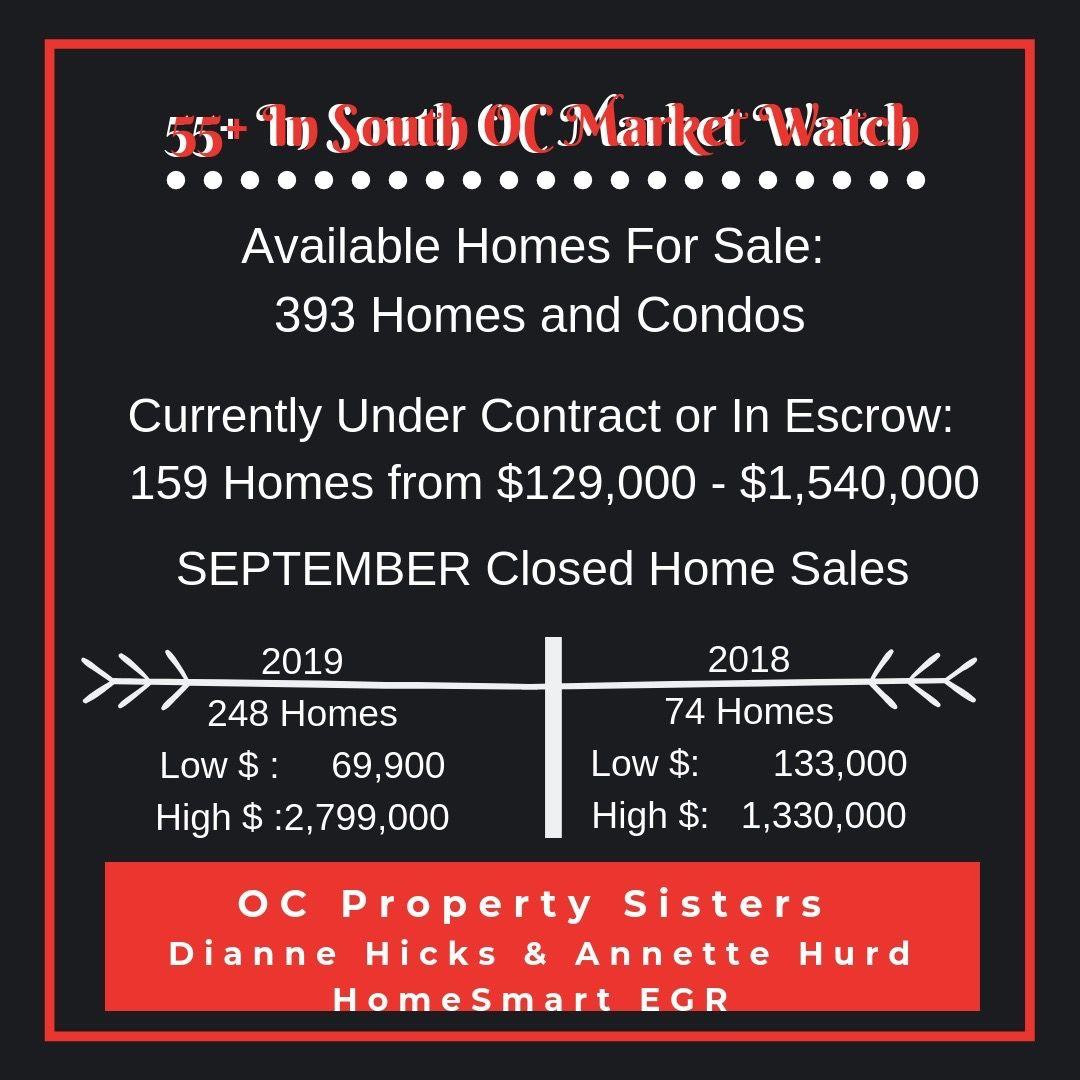55 realestate marketupdate in south oc retirement