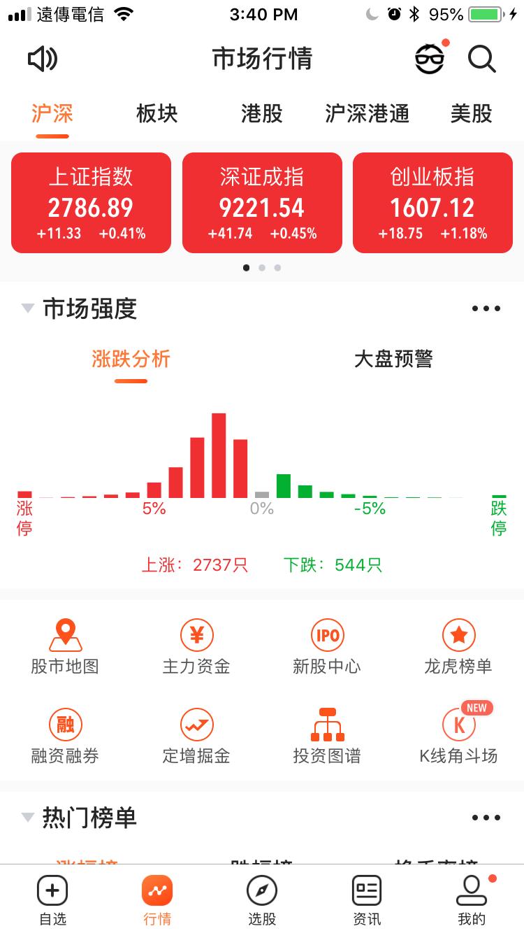 Pin by Mavis Kao on Stock app Ipo news, App
