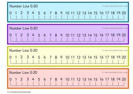 Number Line 0 To 20 Within Guide Lines 0 20 Numberline
