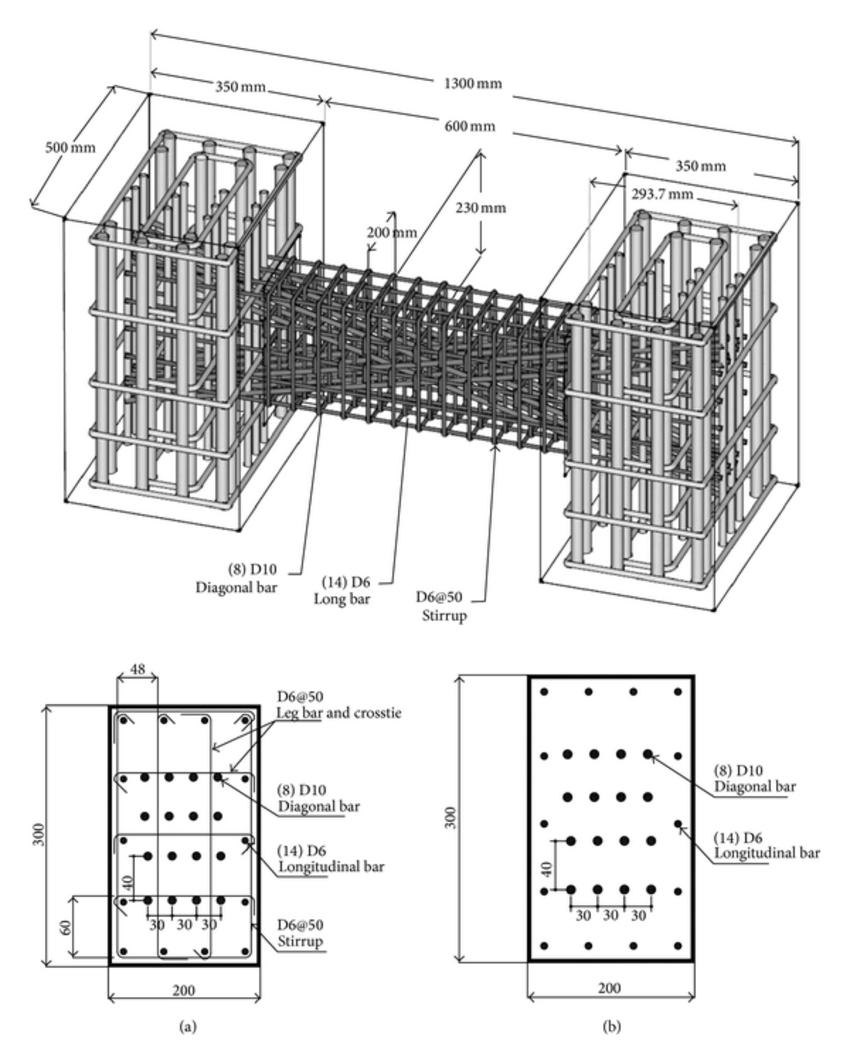 Coupling Beam Design Procedure In 2020 Beams Design Structure Design