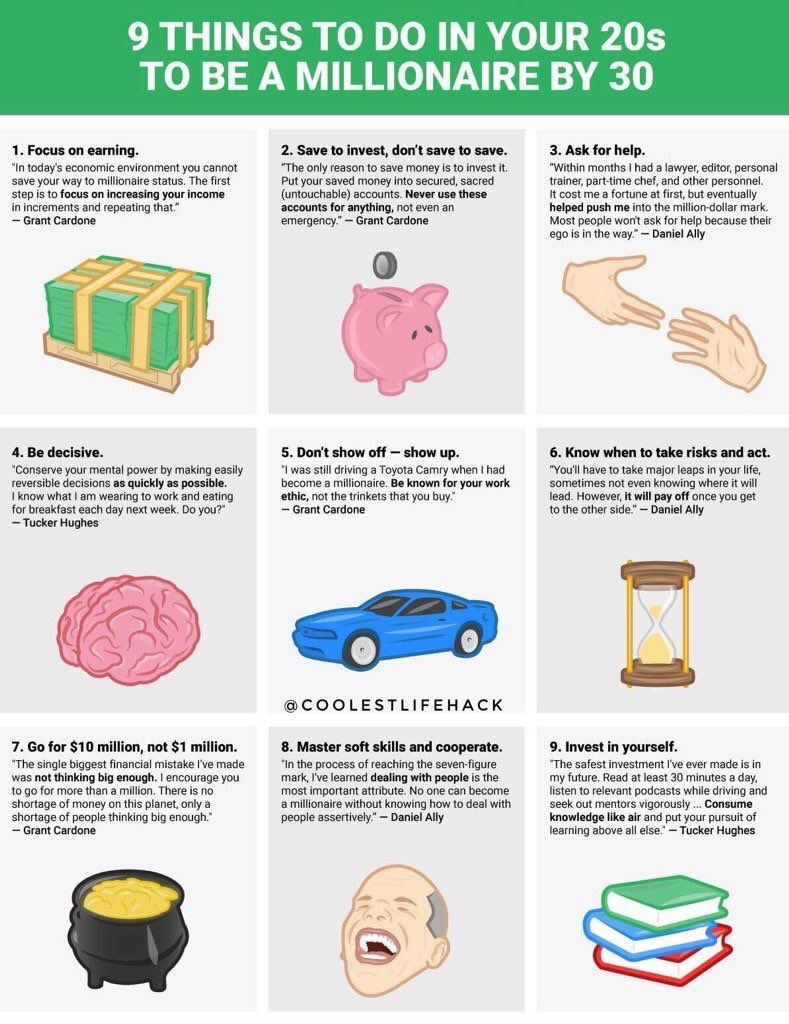 9 Tips To Becoming A Millionaire Become A Millionaire How To Get Rich Investing