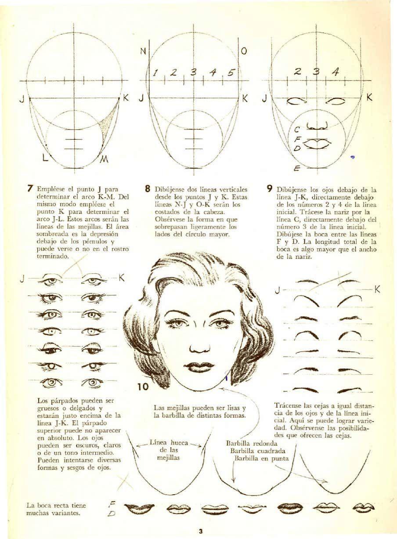 Dibujando La Cabeza Y El Cuerpo Humano Libro De Dibujo Libros De Dibujo Pdf Clases De Dibujo