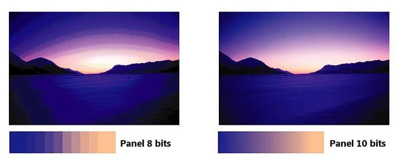 Panel 10 Bits Vs Panel 8 Bits 8 Bits Panel