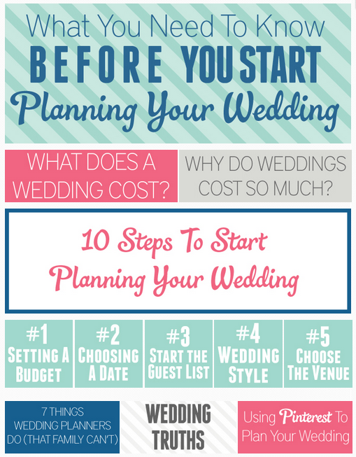 Engagement Perfect Resource For The Newly Engaged Everything You Need To Know About Weddings