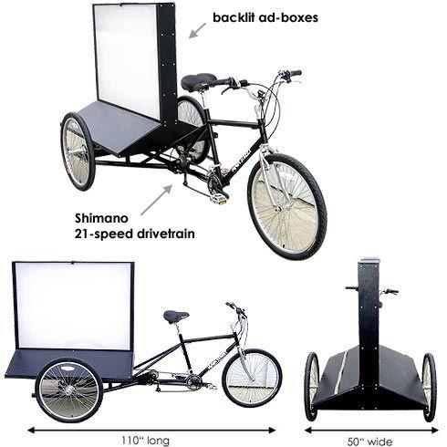 Main Street Pedicabs™ | The Billboard Bike™ - Schematic Features