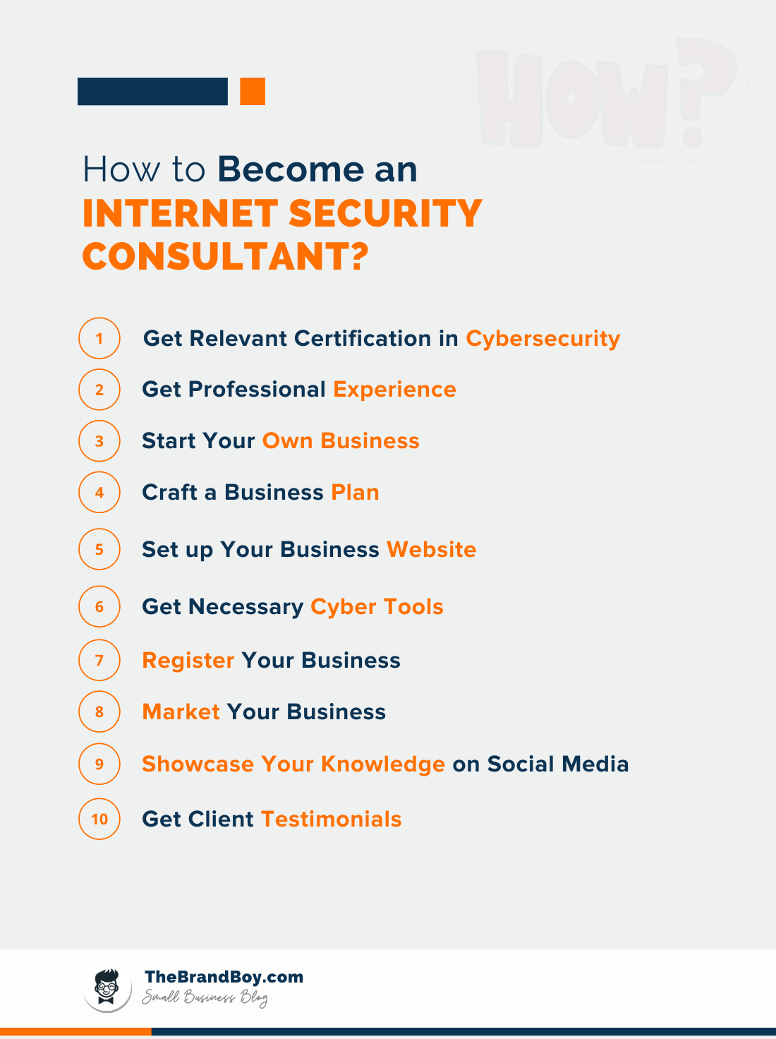 12 Top Business Ideas For Internet Security Consultant Security Consultant Top Business Ideas Internet Security