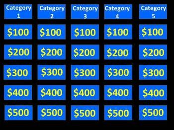 Jeopardy Review Game Editable Template Review Games Nurse Games