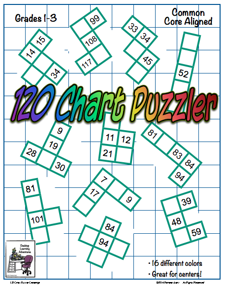 120 Chart Math Puzzles   Number chart, Chart and Maths