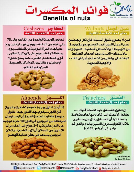 انفوجرافيك الفوائد العظيمة للمكسرات Health Facts Food Health Fitness Food Health Food