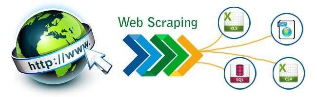 Scraper, Extractor, Bots, Scripts, Web Scraper, Website
