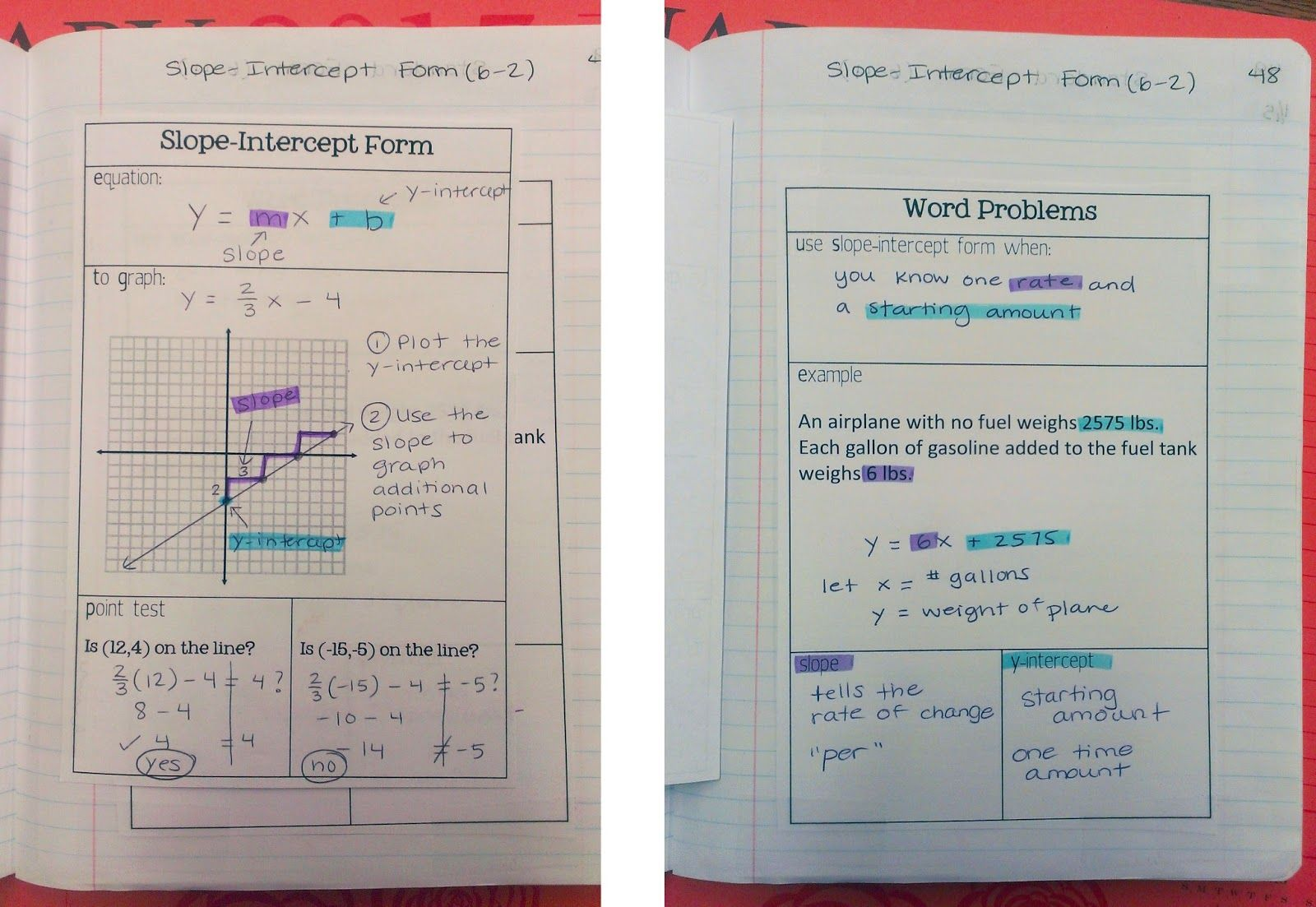 Organized Notes For Linear Equations The Page Includes