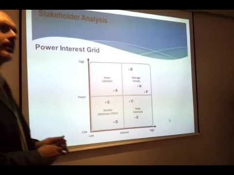 Power Interest Grid - YouTube Project Management Pinterest - power interest matrix